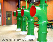 Centrifugal Pump Manufacturers in India